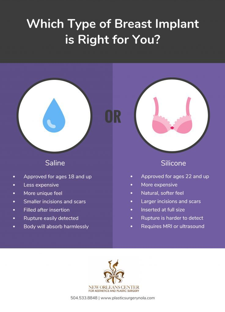 What size implants breast
