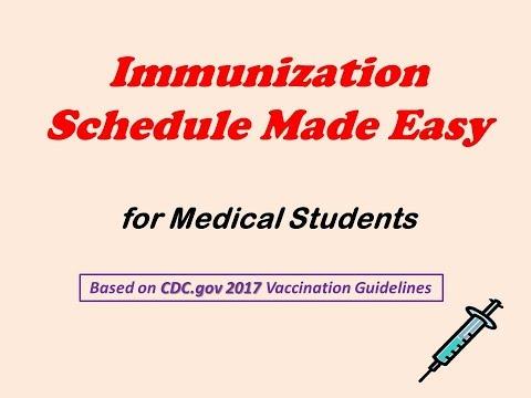 Immunization power point presentations adult