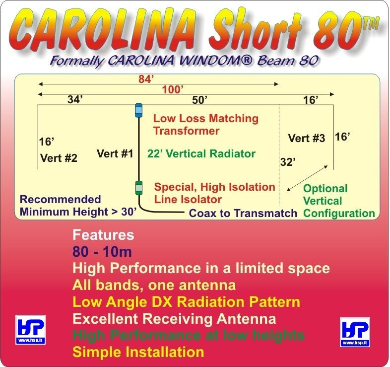 Carolina windom amateur radio antenna