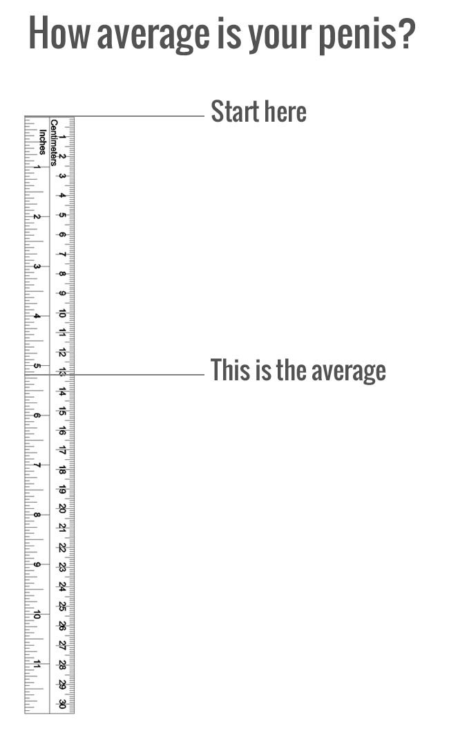 Longer than average dick