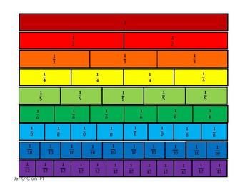 Free printable fraction strip